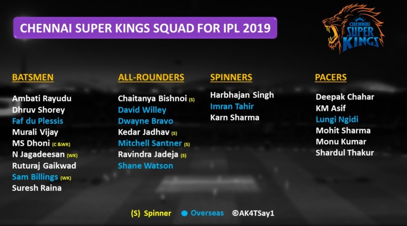 Chennai Super Kings Strengths and Weakness IPL 2019