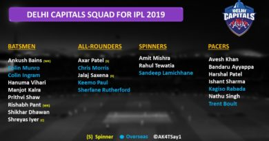 IPL 2019 Delhi Capitals strengths and weakness