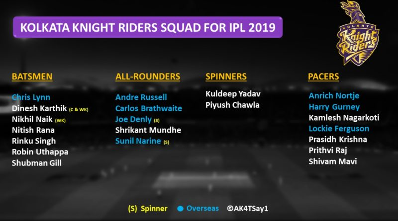 IPL 2019 KKR strengths and weakness