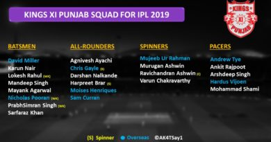 KXIP strengths and weakness IPL 2019