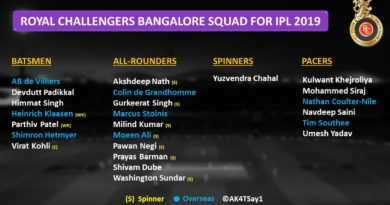 ipl 2019 rcb strengths and weakness