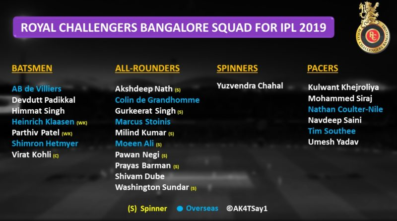RCB squad for IPL 2019