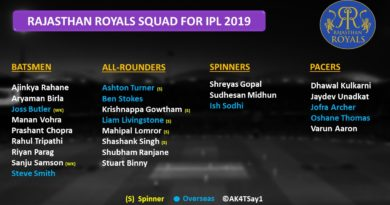 RR strengths and weakness ipl 2019