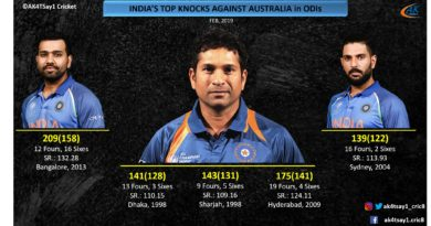 Top Knocks against Australia in One Day Internationals