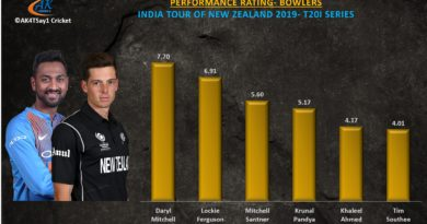 India vz NZ T20I bowling performance
