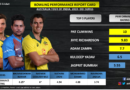Bowling Performance Report Card India vs Australia