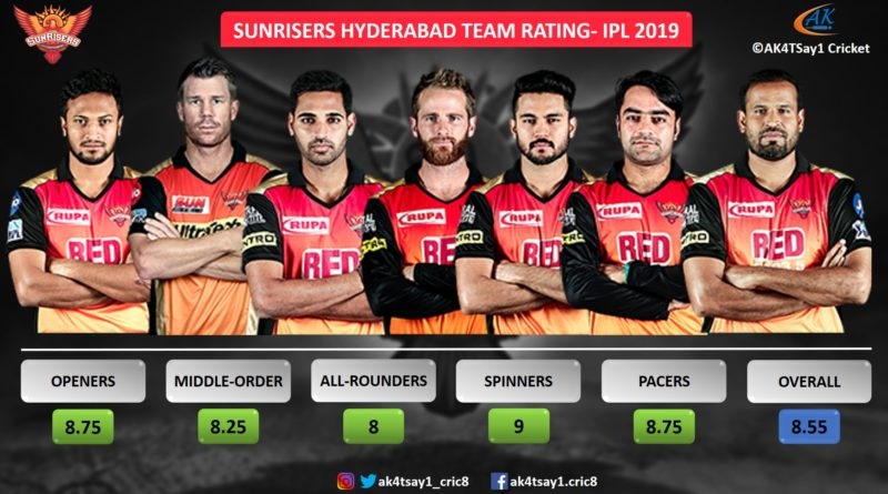 SRH Team Rating for IPL 2019