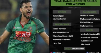 Bangladesh Squad for World Cup 2019