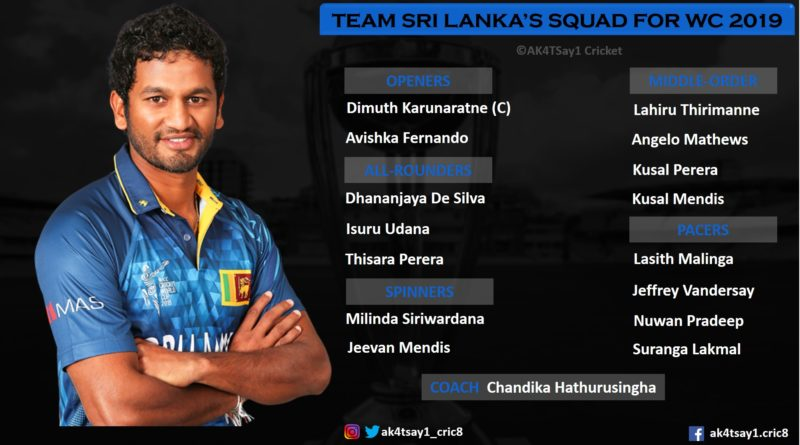Srilanka Squad for World Cup 2019