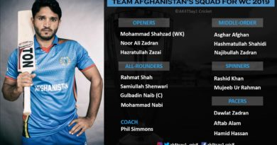 Team Afghanistan Squad for World Cup 2019