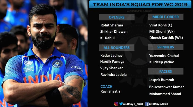 Team India Squad for World Cup 2019