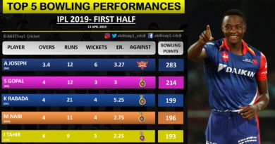 Top 5 Bowling Performances-IPL 2019 First Half