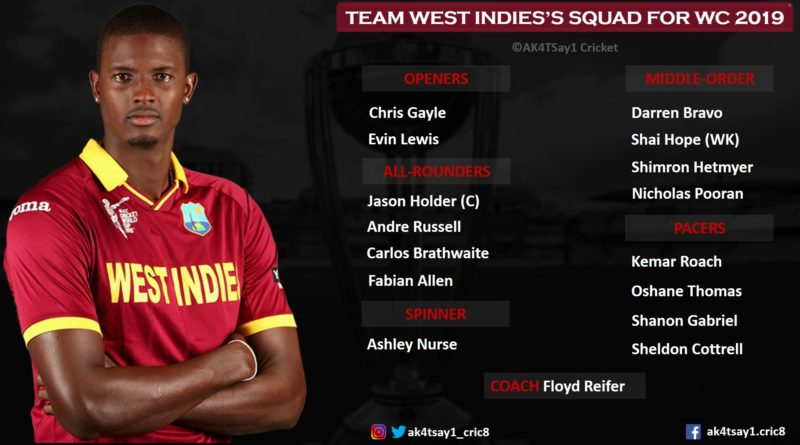 West Indies Squad for World Cup 2019