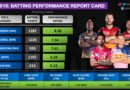IPL 2019- Batting Performance Report Card
