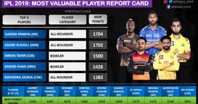IPL 2019 Most Valuable Player