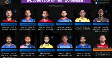 IPL 2019 Team of the Tournament