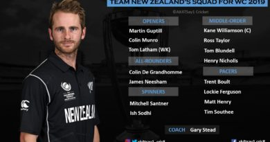 New Zealand Squad for World Cup 2019