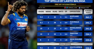 Top spells by Lasith Malinga in ODIs