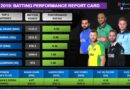 World Cup 2019 Batting Performance Report Card