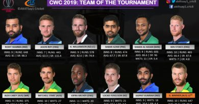 World Cup 2019 Dream Team of the Tournament