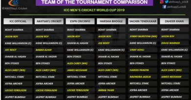 World Cup 2019 Team of the Tournament Sachin Tendulkar