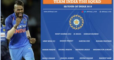 India T20 Squad against SA