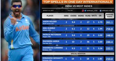 India vs WI Top 5 spells in ODIs