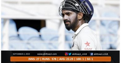 KL Rahul alternatives for Tests