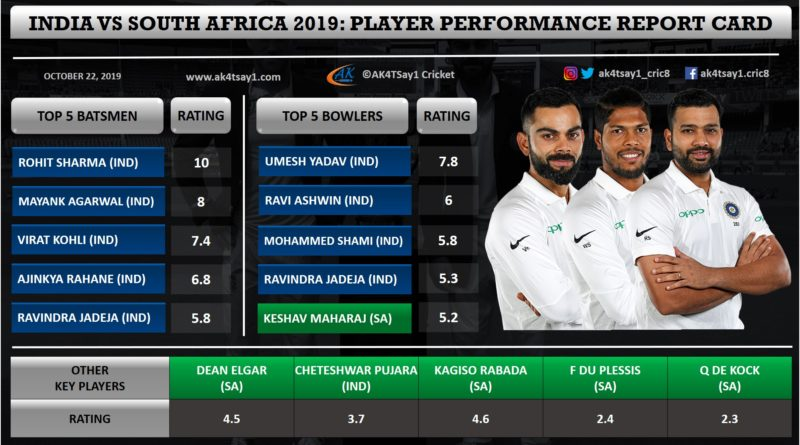 India vs SA 2019 Player Performance Report Card