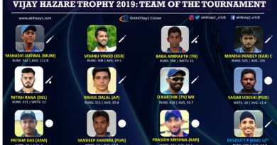 Vijay Hazare Trophy 2019 Team of the Tournament