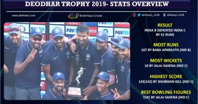 Deodhar Trophy 2019 Stats OverviewDeodhar Trophy 2019 Stats Overview