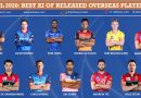 IPL 2020 Best 11 of released overseas players