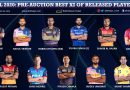 IPL 2020 Pre Auction Best 11 of Released Players