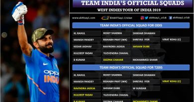 West Indies tour of India 2019 squads