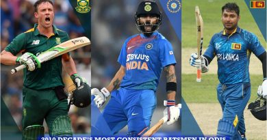 2010 decade's most consistent batsmen in odis