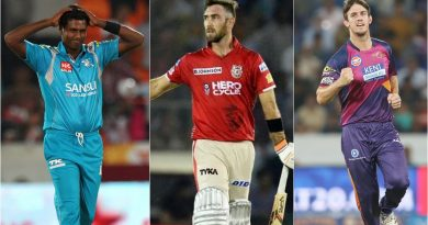Expensive players that may go unsold at IPL 2020 Auction