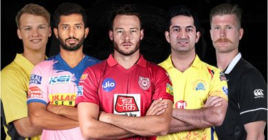 IPL 2020 Auction best Value for Money playing 11