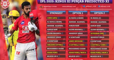 Kings XI Punjab, KXIP Predicted 11 for IPL 2020