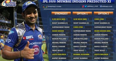 Mumbai Indians, MI Predicted 11 for IPL 2020