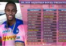 Rajasthan Royals, RR Predicted Playing 11 for IPL 2020