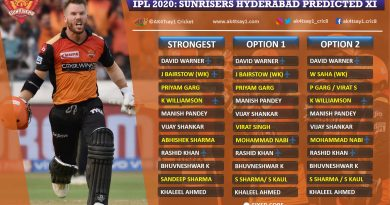 Sunrisers Hyderabad, SRH Predicted 11 for IPL 2020