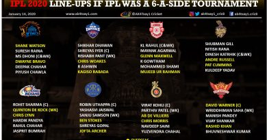IPL 2020 Line-ups if IPL was a 6-a-side tournament