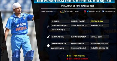 India tour of New Zealand 2020 - Official ODI Squad