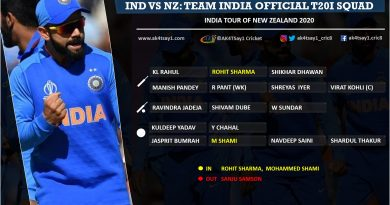 India tour of New Zealand 2020 - Team India T20I Squad vs NZ