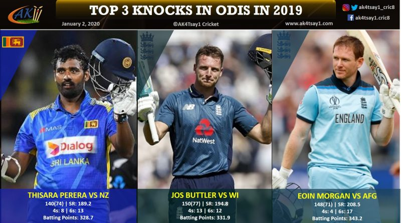 Top 3 knocks in ODIs in 2019