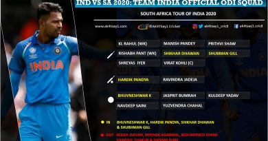 Team India official ODI squad vs SA 2020