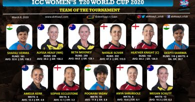 ICC Women T20 World Cup 2020 Team of the Tournament