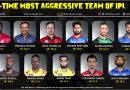 IPL Special: All-Time Most Aggressive Playing XI of the Tournament