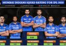 IPL 2020: Mumbai Indians (MI) Pre-Tournament Squad Report Card