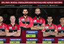 IPL 2020: Royal Challengers Bangalore (RCB) Overall Squad Rating